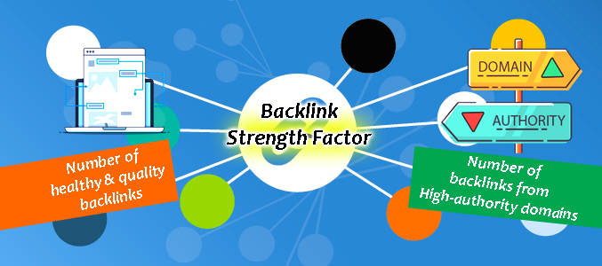 BACKLINK IS VERY POWERFUL
